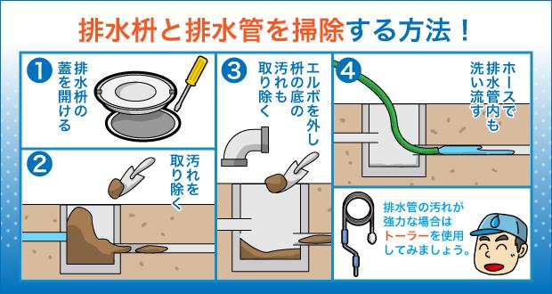 排水桝と排水管を掃除する方法!