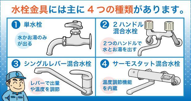 水栓金具には主に4つの種類があります。