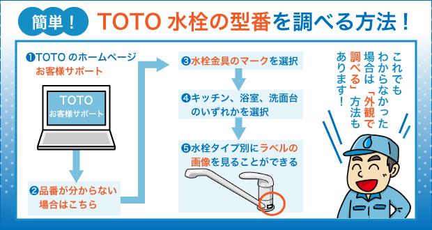 簡単!TOTO水栓の型番を調べる方法!