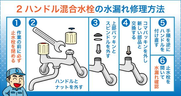 2ハンドル混合水栓の水漏れ修理方法