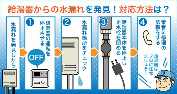 給湯器からの水漏れを発見!対応方法は?